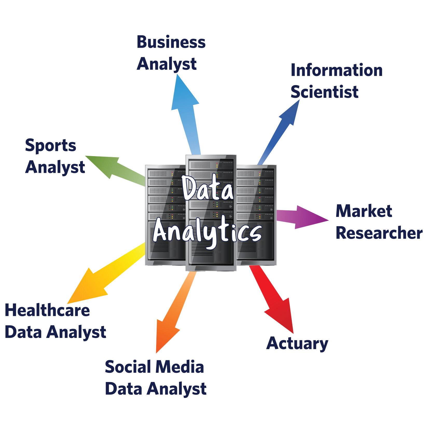 New Data Analytics Major at Thiel College